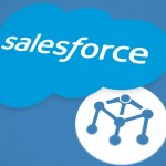How Salesforce can beneficial for their company?